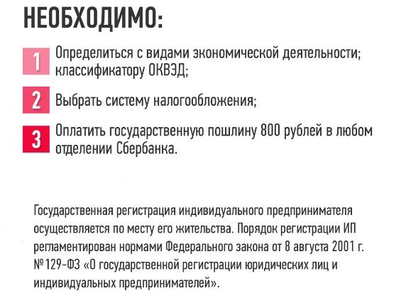 Регистрация ИП: подготовка документов