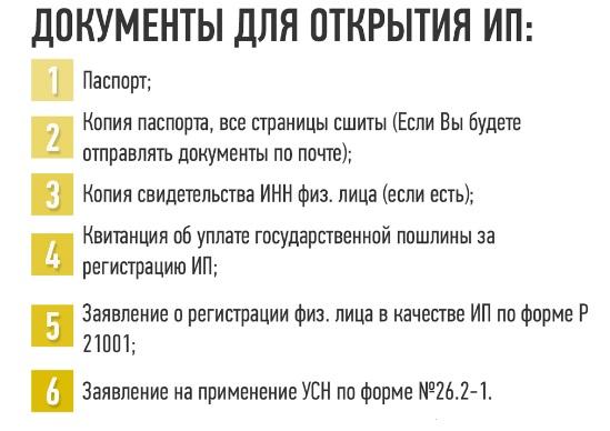Регистрация ИП: необходимый пакет документов