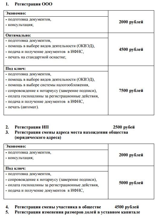 Стоимость услуг по регистрации ИП